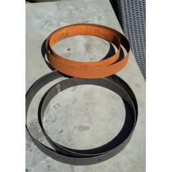 Ringen voor onder vuurschalen